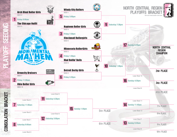 Monumental Mayhem Bracket
