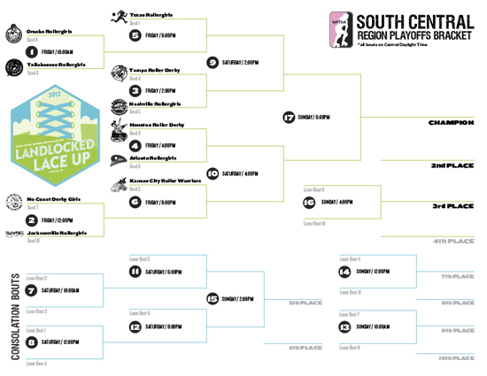 2012 South Central Region Playoffs Bracket