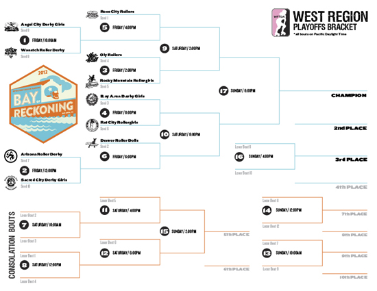 2012 West Region Playoffs Bracket